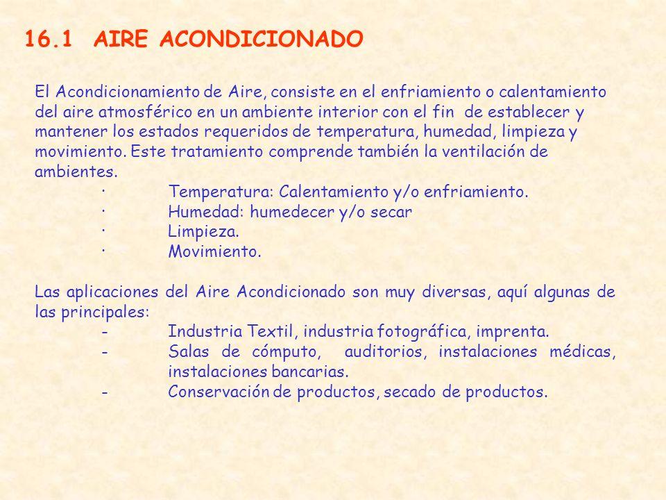 16.1 AIRE ACONDICIONADO