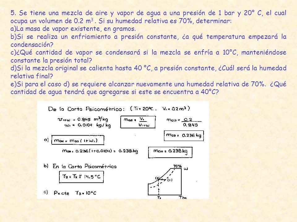5. Se tiene una mezcla de aire y vapor de agua a una presión de 1 bar y 20° C, el cual ocupa un volumen de 0.2 m3 . Si su humedad relativa es 70%, determinar:
