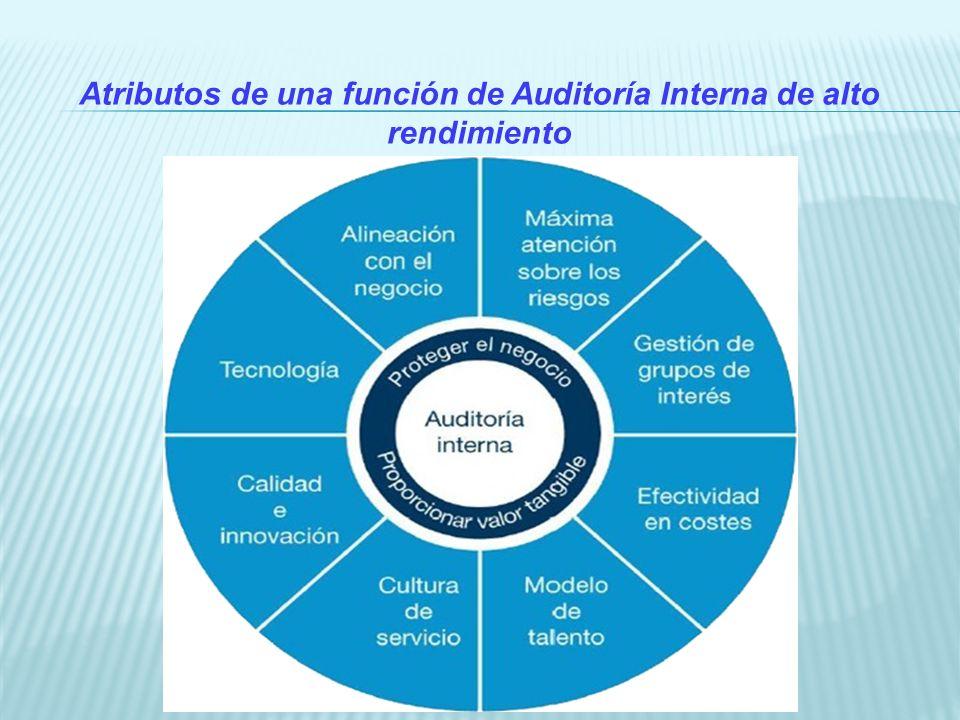 Atributos de una función de Auditoría Interna de alto rendimiento