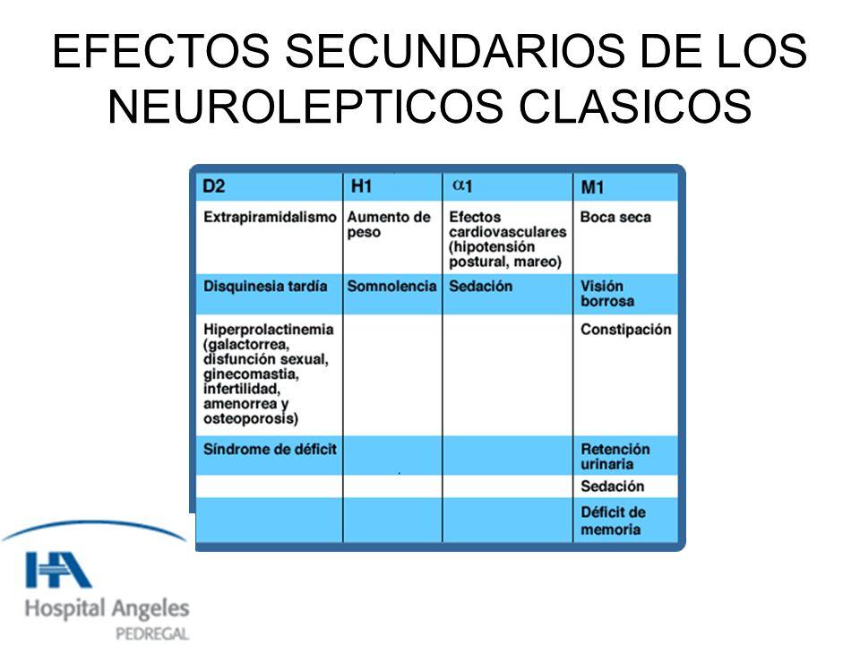 EFECTOS SECUNDARIOS DE LOS NEUROLEPTICOS CLASICOS