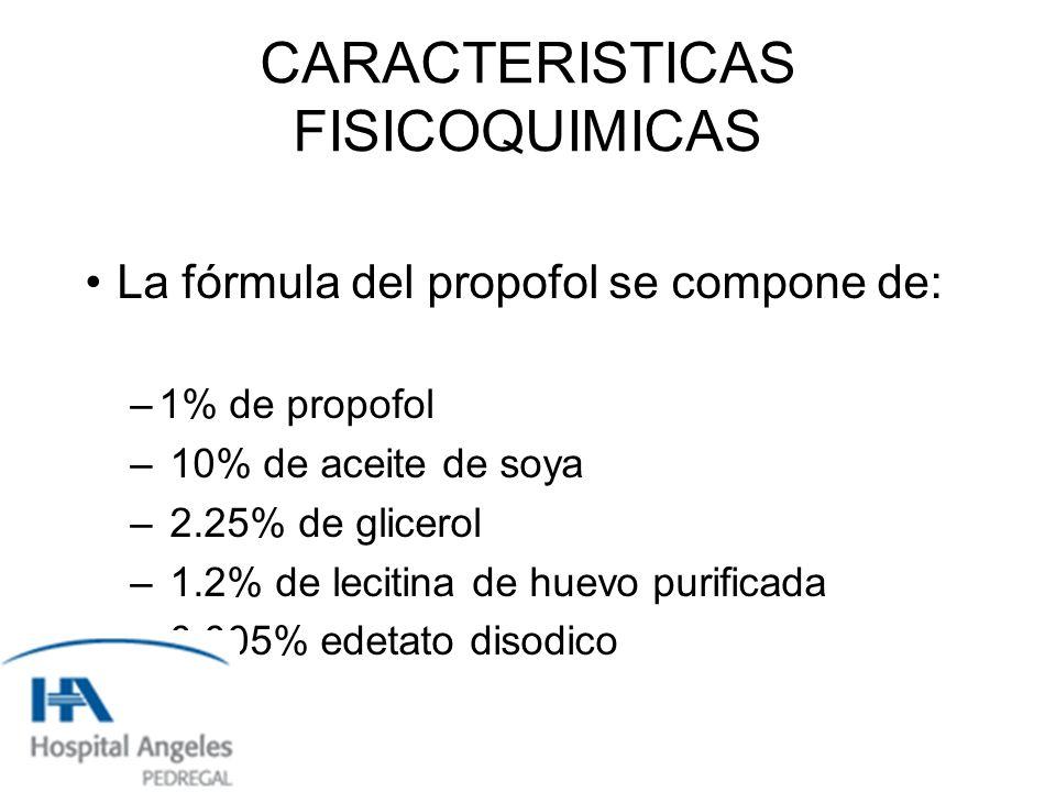 CARACTERISTICAS FISICOQUIMICAS