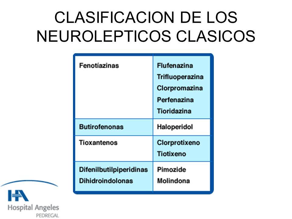 CLASIFICACION DE LOS NEUROLEPTICOS CLASICOS
