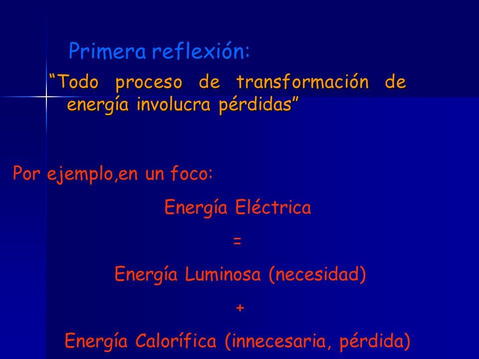 Primera reflexión: Todo proceso de transformación de energía involucra pérdidas Por ejemplo,en un foco: