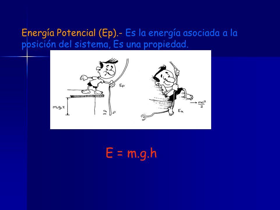 Energía Potencial (Ep)