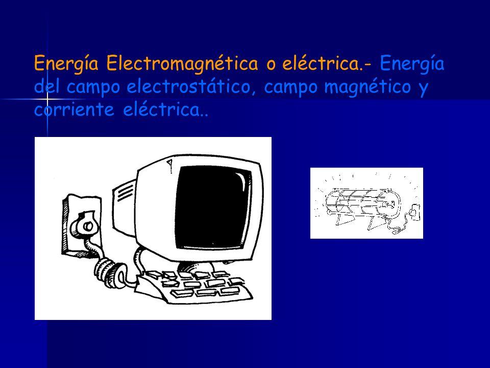 Energía Electromagnética o eléctrica