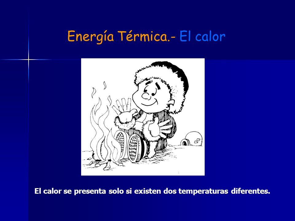 Energía Térmica.- El calor