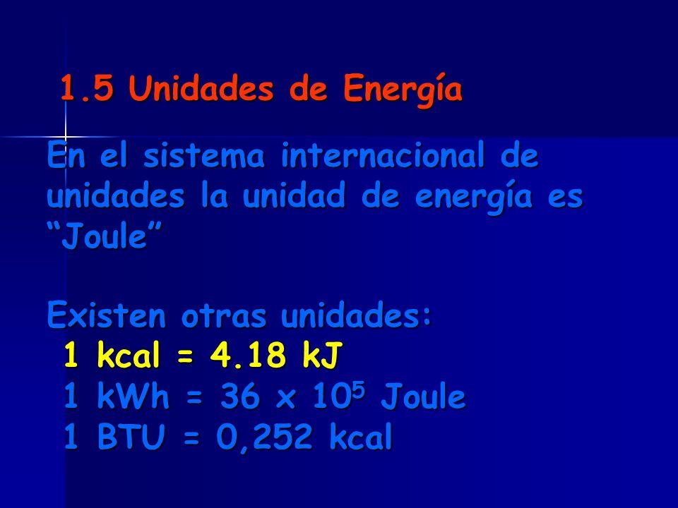 1.5 Unidades de Energía En el sistema internacional de unidades la unidad de energía es Joule