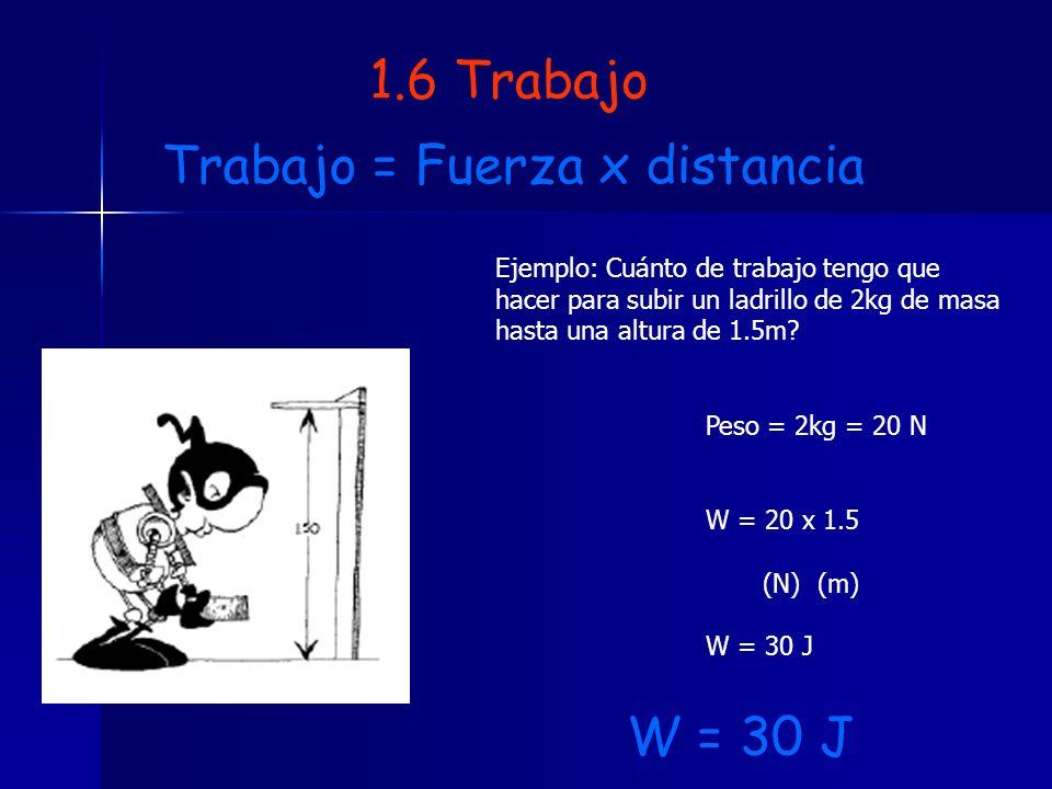 Trabajo = Fuerza x distancia