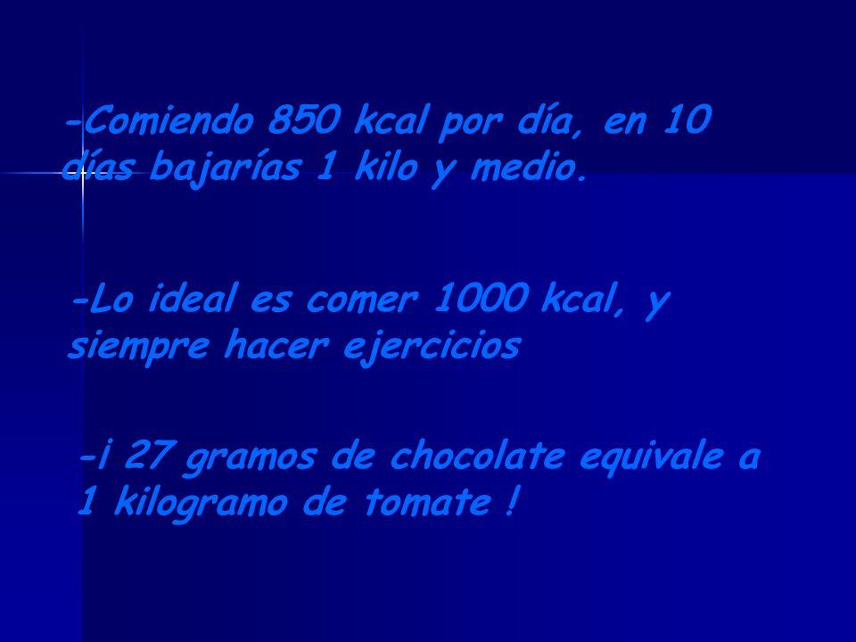 -Comiendo 850 kcal por día, en 10 días bajarías 1 kilo y medio.