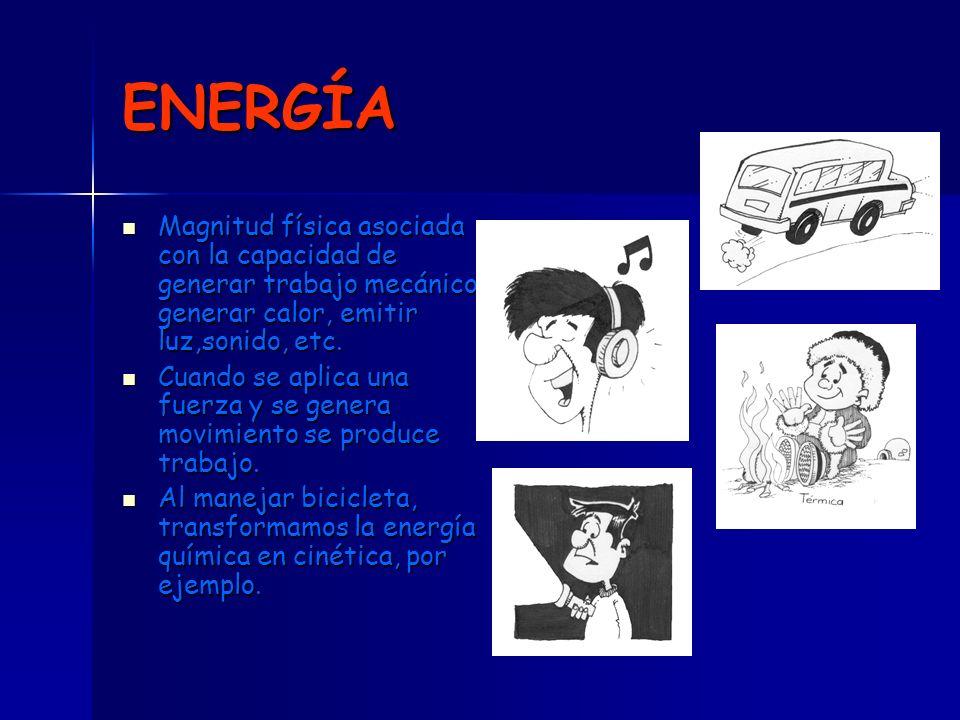 ENERGÍA Magnitud física asociada con la capacidad de generar trabajo mecánico, generar calor, emitir luz,sonido, etc.