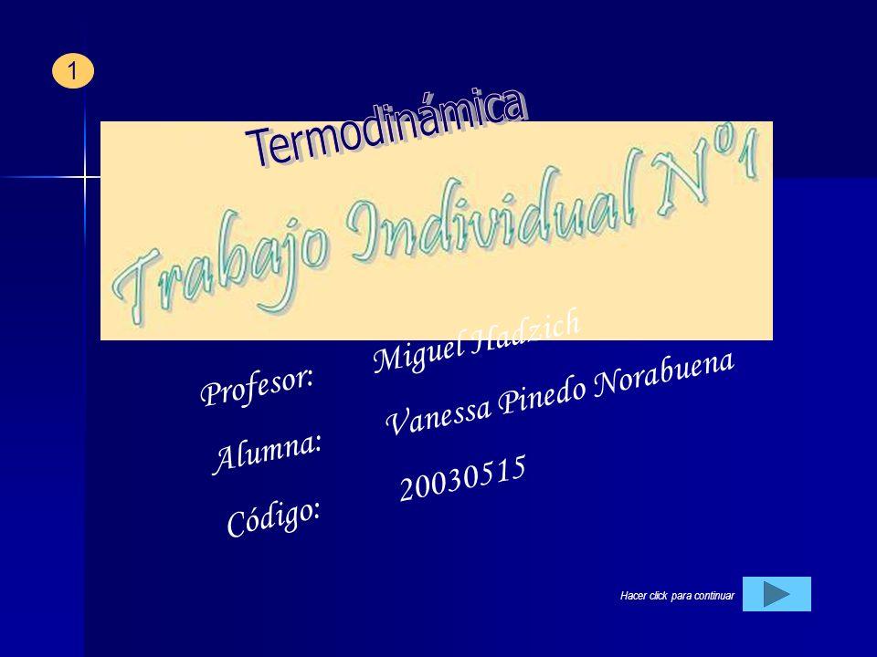 Termodinámica Profesor: Miguel Hadzich
