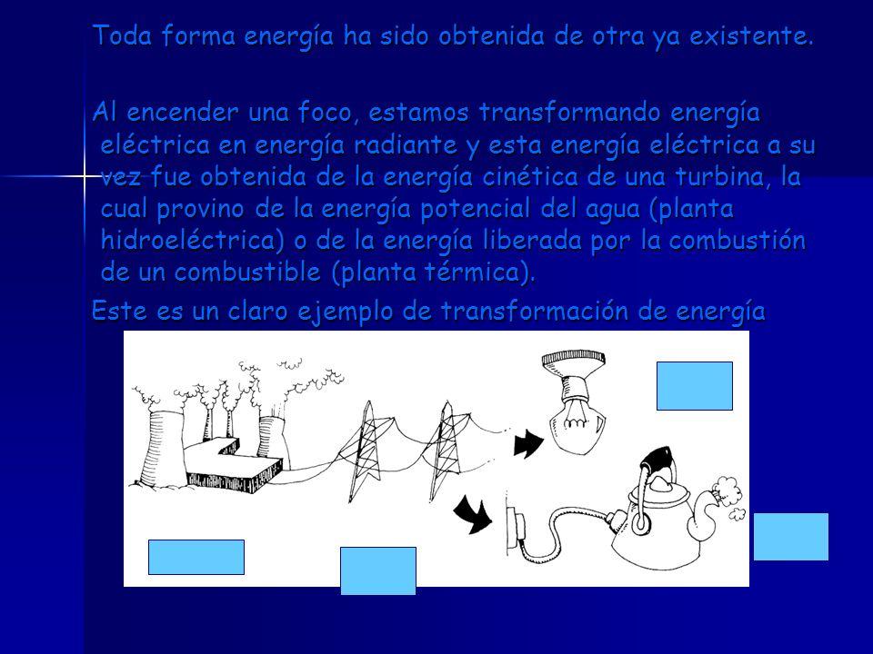Toda forma energía ha sido obtenida de otra ya existente.