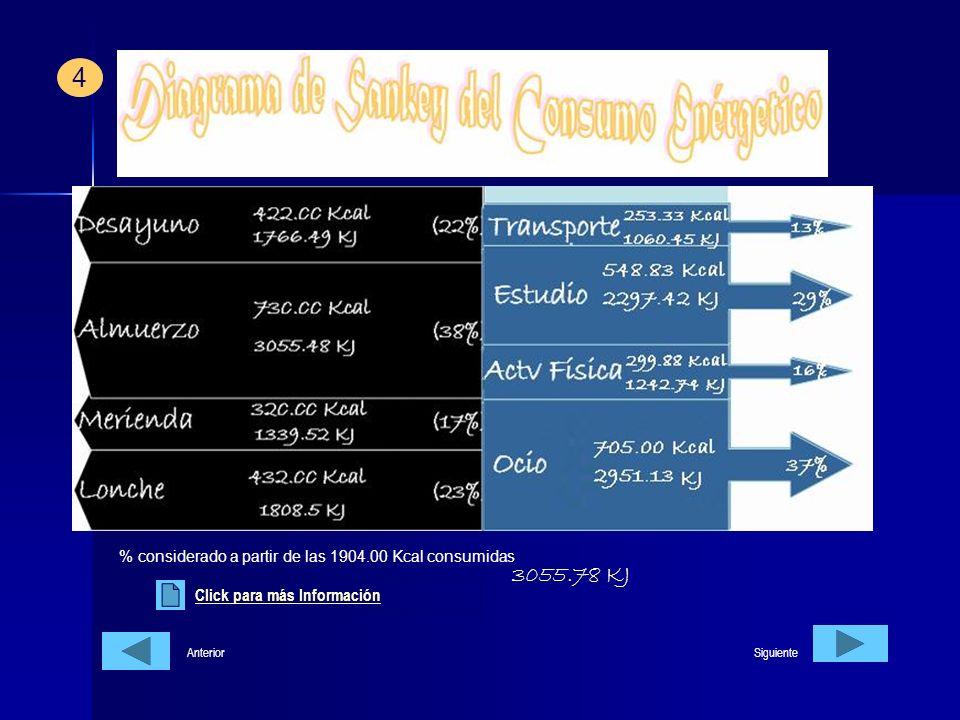 4 3055.78 KJ Click para más Información