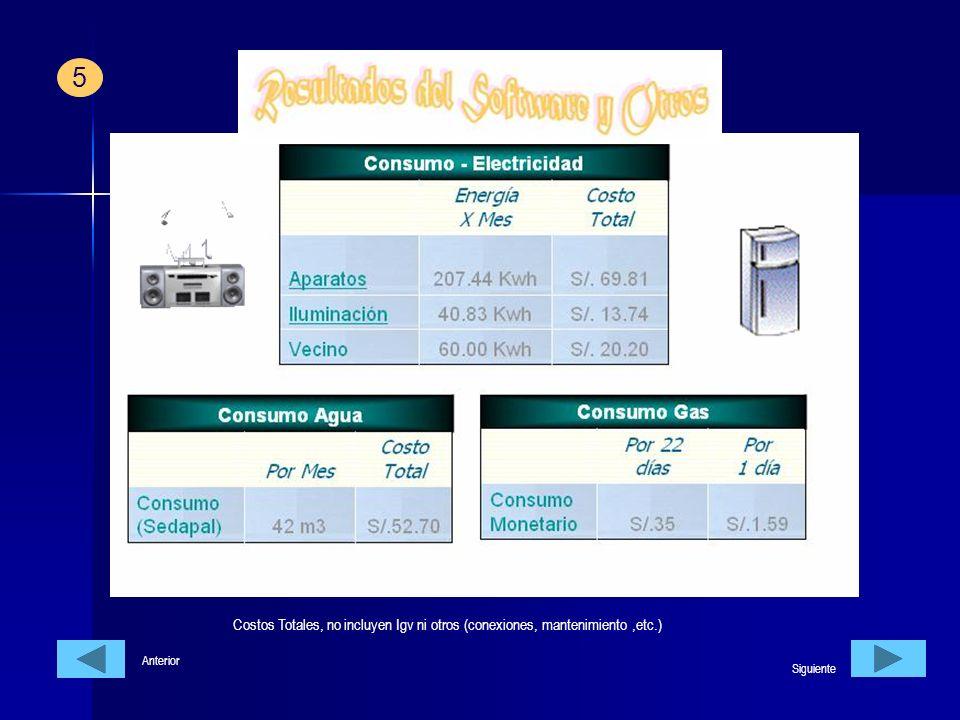 5 Costos Totales, no incluyen Igv ni otros (conexiones, mantenimiento ,etc.) Anterior Siguiente