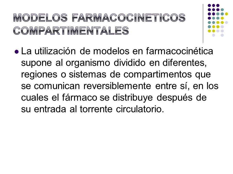 MODELOS FARMACOCINETICOS COMPARTIMENTALES