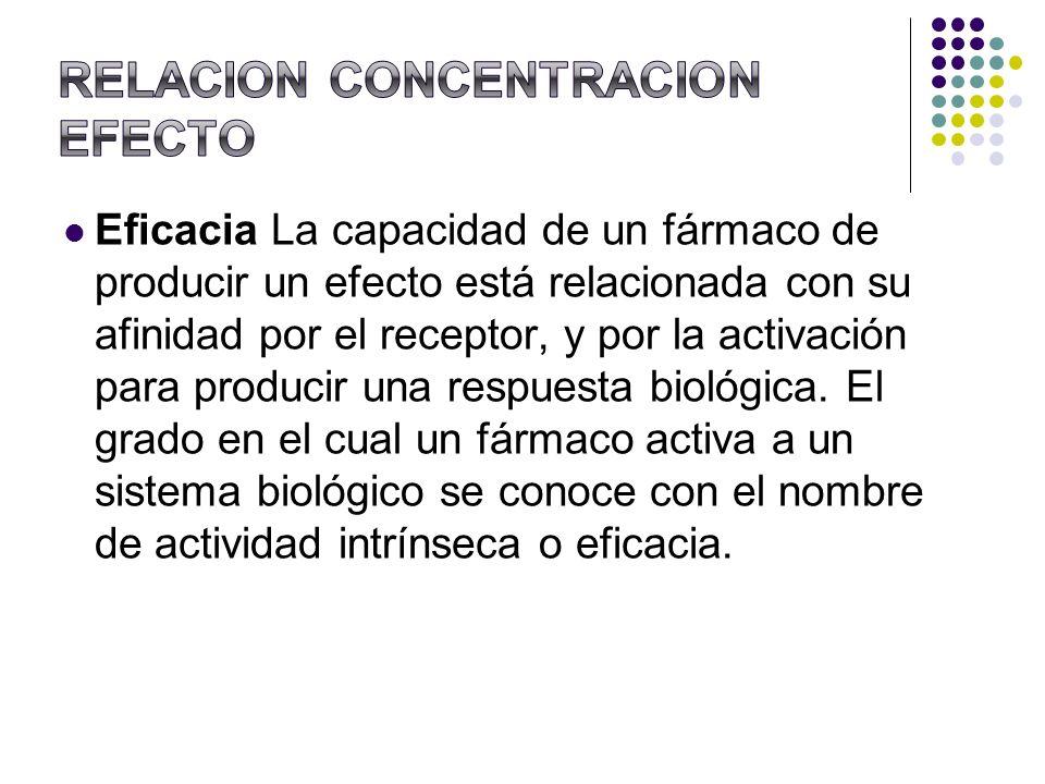 RELACION CONCENTRACION EFECTO
