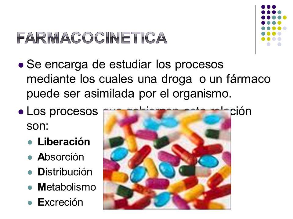 FARMACOCINETICASe encarga de estudiar los procesos mediante los cuales una droga o un fármaco puede ser asimilada por el organismo.