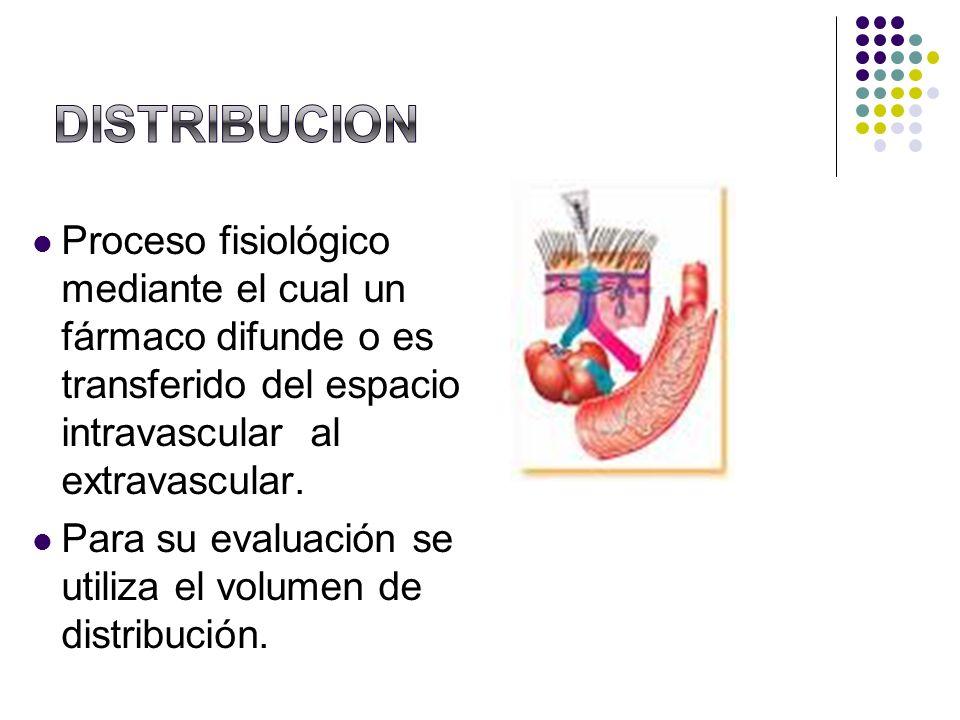 DISTRIBUCIONProceso fisiológico mediante el cual un fármaco difunde o es transferido del espacio intravascular al extravascular.