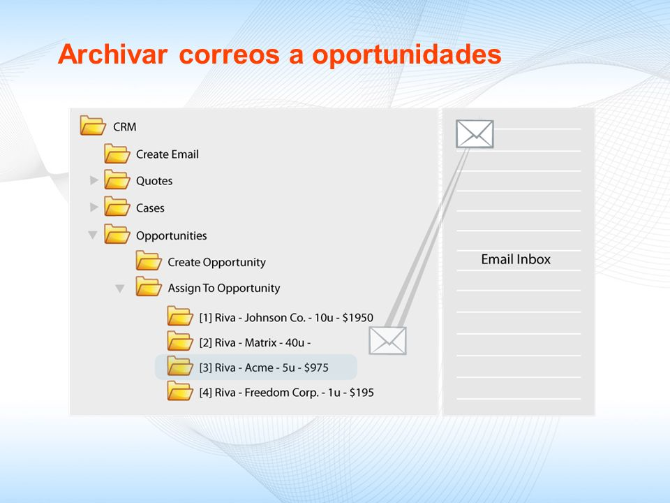 Archivar correos a oportunidades