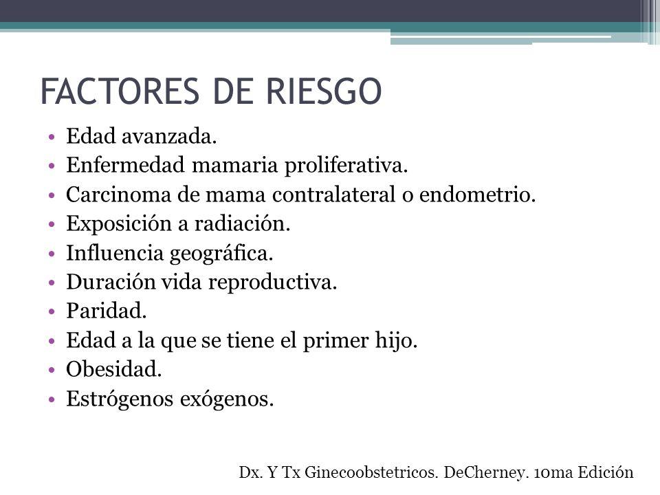 FACTORES DE RIESGO Edad avanzada. Enfermedad mamaria proliferativa.