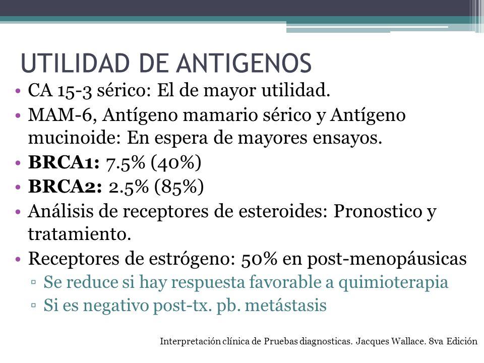 UTILIDAD DE ANTIGENOS CA 15-3 sérico: El de mayor utilidad.