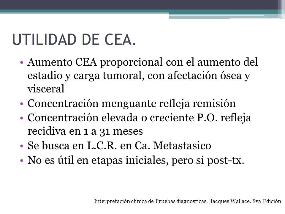 UTILIDAD DE CEA. Aumento CEA proporcional con el aumento del estadio y carga tumoral, con afectación ósea y visceral.