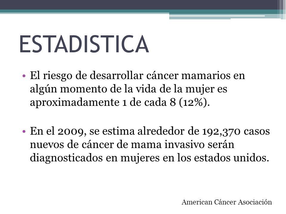ESTADISTICAEl riesgo de desarrollar cáncer mamarios en algún momento de la vida de la mujer es aproximadamente 1 de cada 8 (12%).
