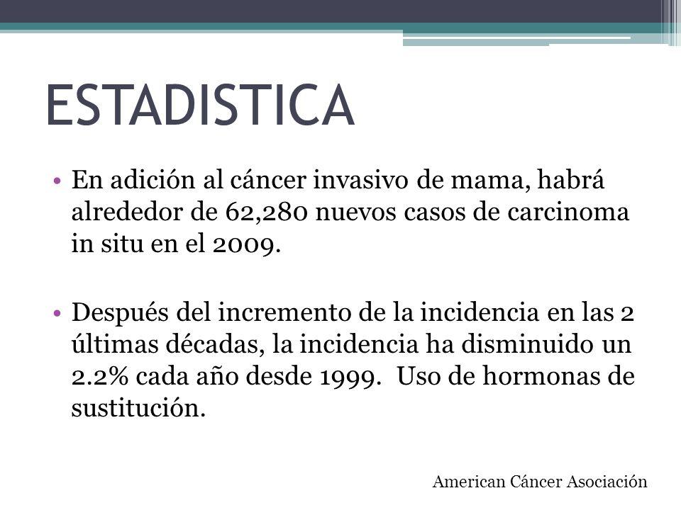 ESTADISTICA En adición al cáncer invasivo de mama, habrá alrededor de 62,280 nuevos casos de carcinoma in situ en el 2009.