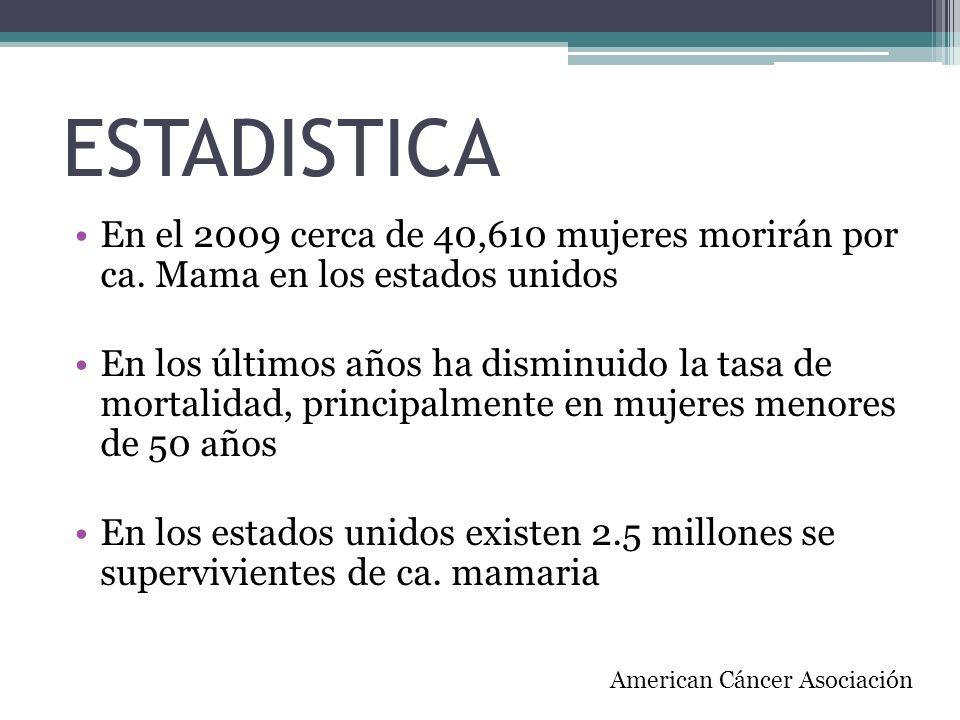 ESTADISTICA En el 2009 cerca de 40,610 mujeres morirán por ca. Mama en los estados unidos.