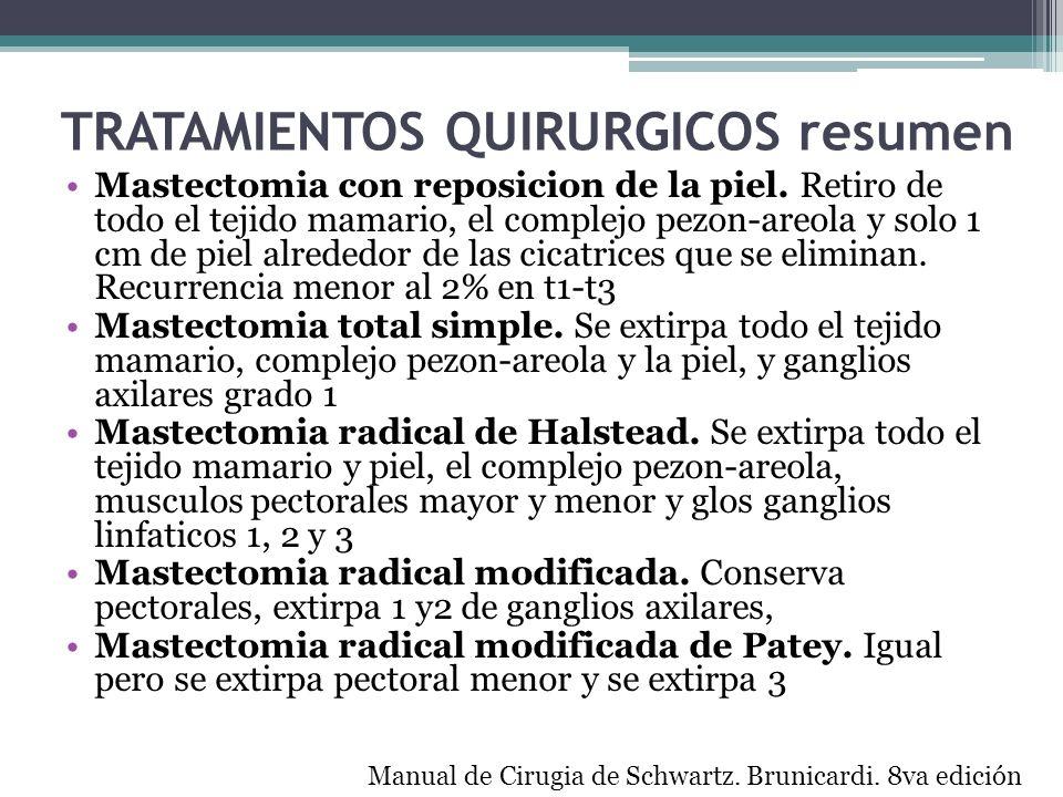 TRATAMIENTOS QUIRURGICOS resumen