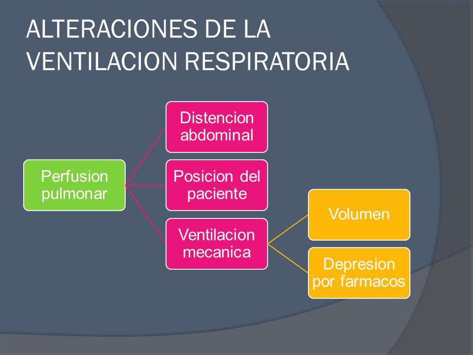 ALTERACIONES DE LA VENTILACION RESPIRATORIA