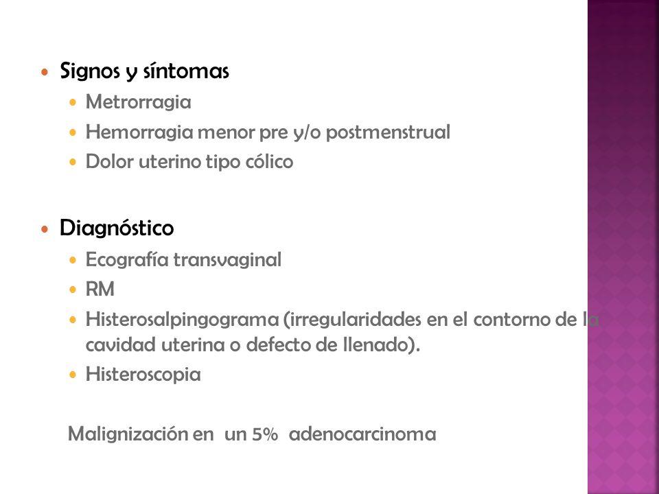 Signos y síntomas Diagnóstico Metrorragia