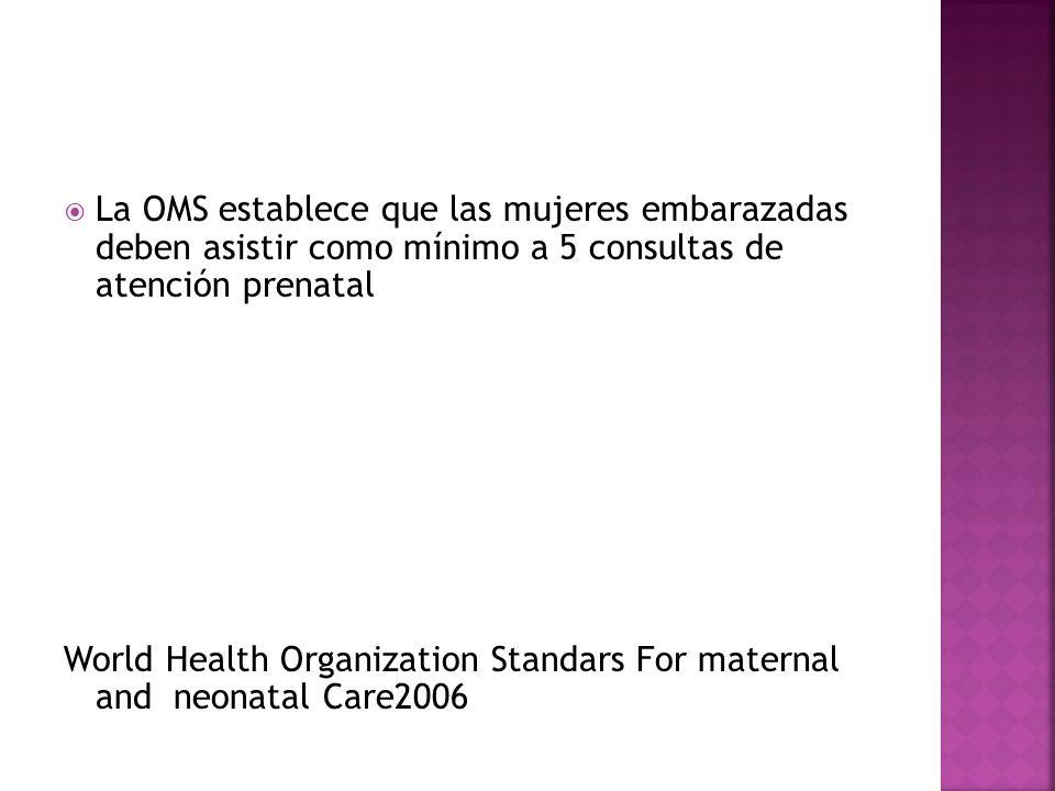 La OMS establece que las mujeres embarazadas deben asistir como mínimo a 5 consultas de atención prenatal
