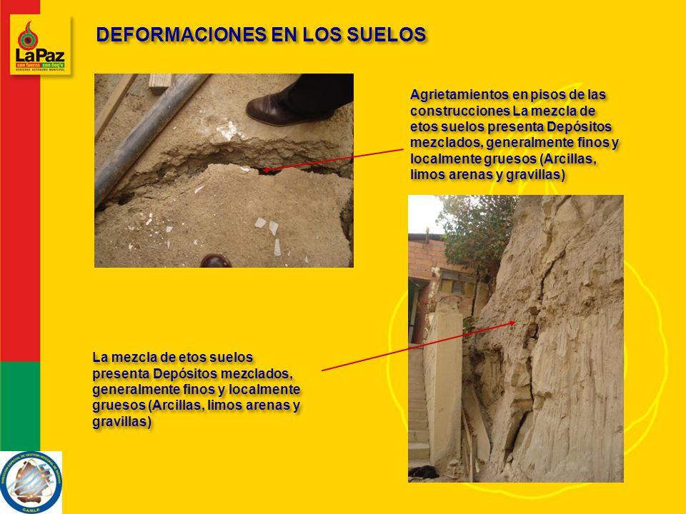DEFORMACIONES EN LOS SUELOS