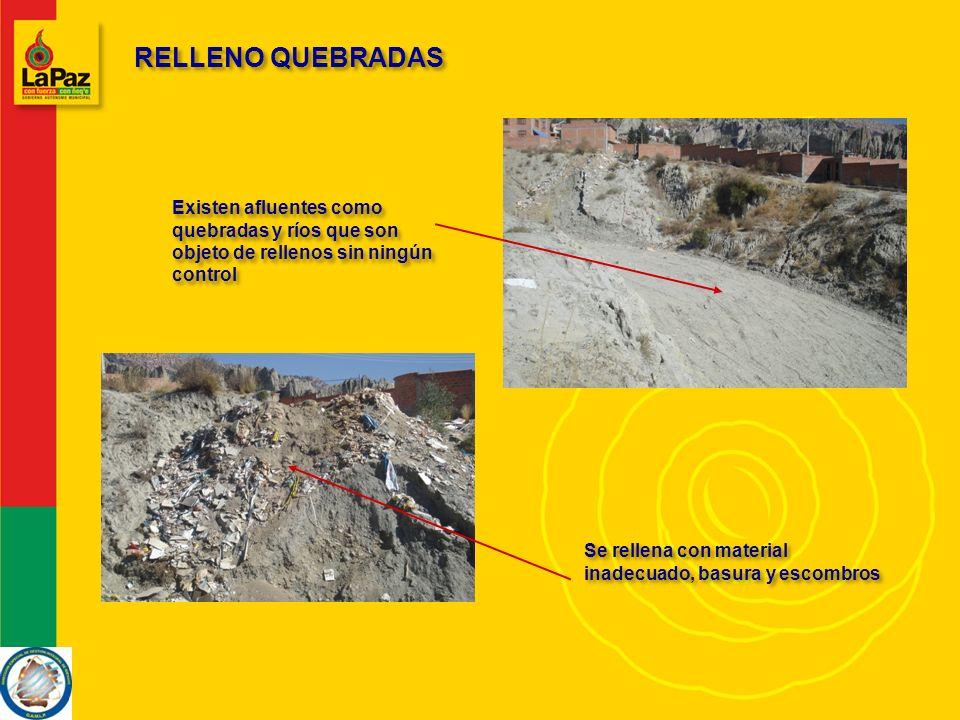 RELLENO QUEBRADAS Existen afluentes como quebradas y ríos que son objeto de rellenos sin ningún control.