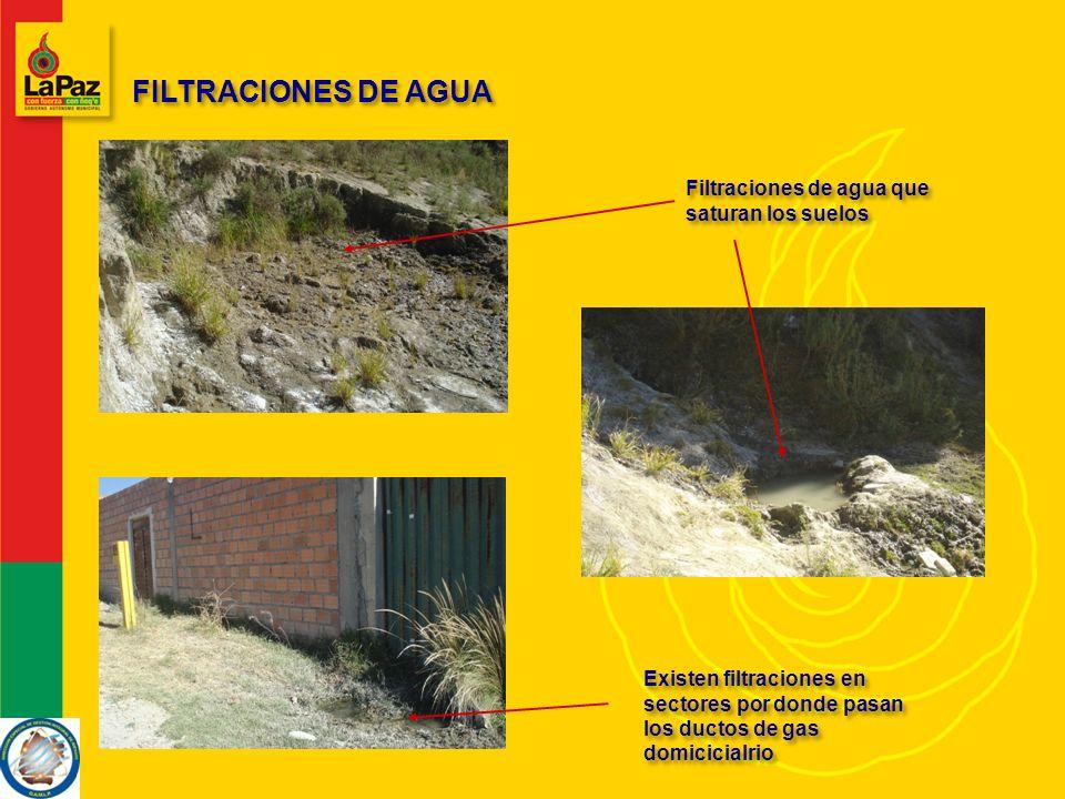 FILTRACIONES DE AGUA Filtraciones de agua que saturan los suelos