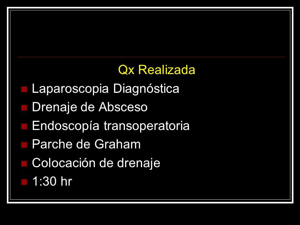 Qx Realizada Laparoscopia Diagnóstica. Drenaje de Absceso. Endoscopía transoperatoria. Parche de Graham.