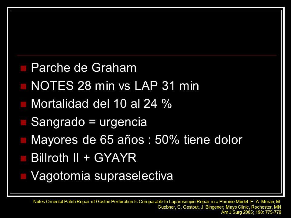 Mayores de 65 años : 50% tiene dolor Billroth II + GYAYR