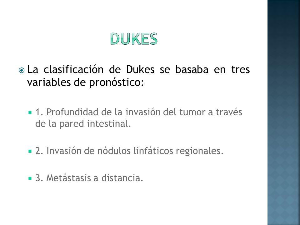 dukes La clasificación de Dukes se basaba en tres variables de pronóstico: