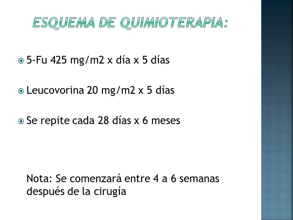 Esquema de quimioterapia: