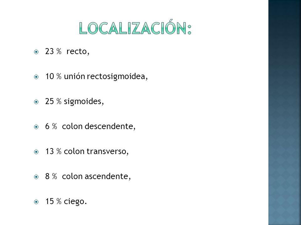 Localización: 23 % recto, 10 % unión rectosigmoidea, 25 % sigmoides,