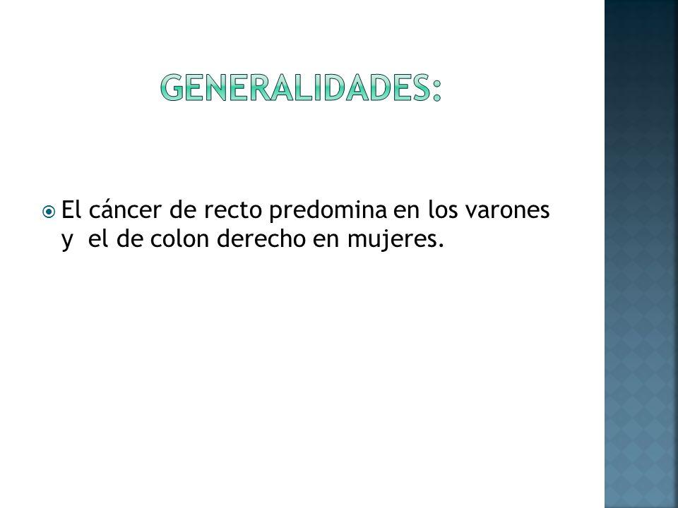 Generalidades: El cáncer de recto predomina en los varones y el de colon derecho en mujeres.