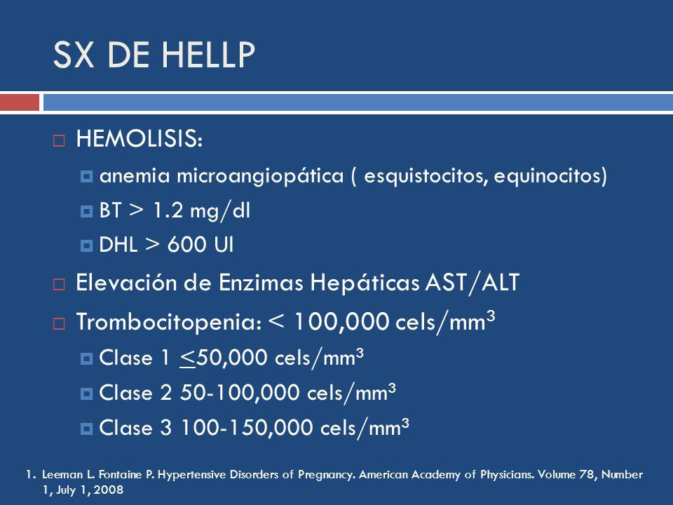 SX DE HELLP HEMOLISIS: Elevación de Enzimas Hepáticas AST/ALT
