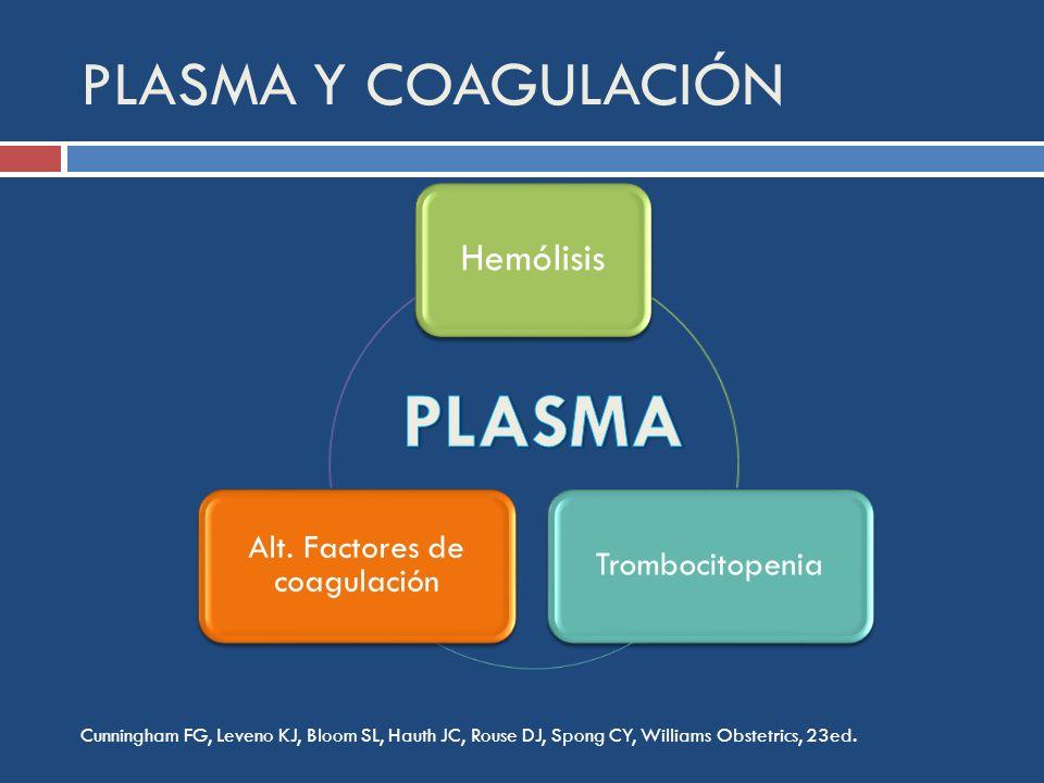 Alt. Factores de coagulación