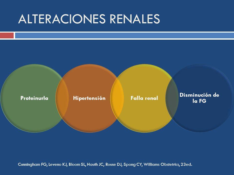 ALTERACIONES RENALES ProteinurIa Hipertensión Falla renal