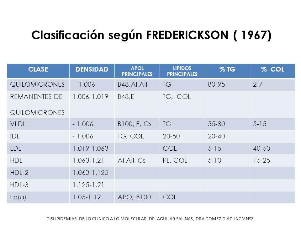 Clasificación según FREDERICKSON ( 1967)