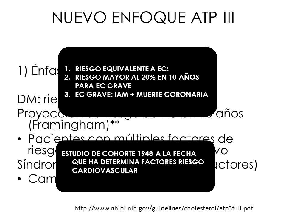 NUEVO ENFOQUE ATP III 1) Énfasis en factores de riesgo