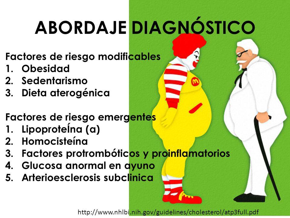 ABORDAJE DIAGNÓSTICO Factores de riesgo modificables Obesidad