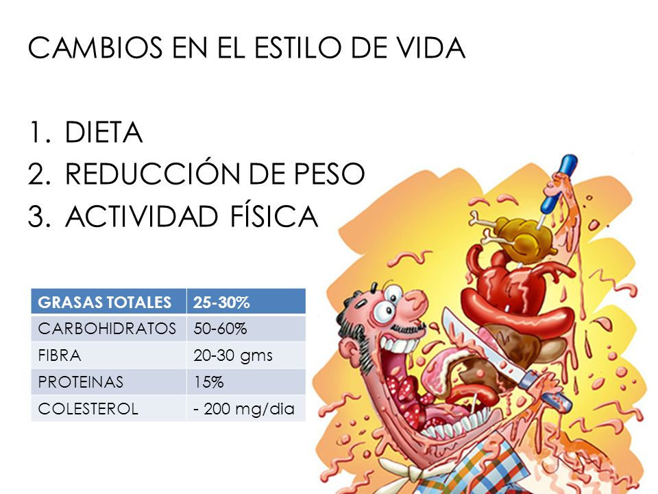 CAMBIOS EN EL ESTILO DE VIDA DIETA REDUCCIÓN DE PESO ACTIVIDAD FÍSICA