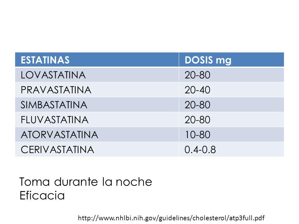 Toma durante la noche Eficacia ESTATINAS DOSIS mg LOVASTATINA 20-80